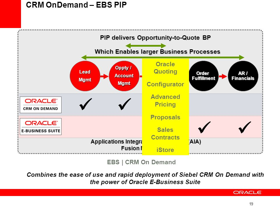 Quote Bp Endearing Oracle Crm Options For Ebs Users  Ppt Download