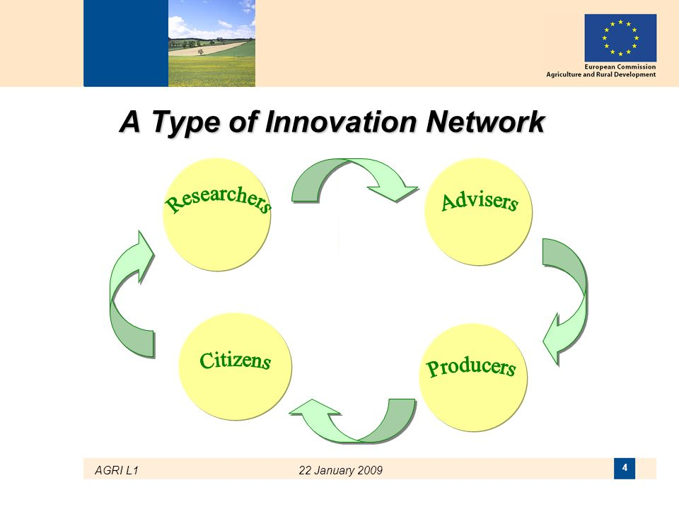 A Type of Innovation Network