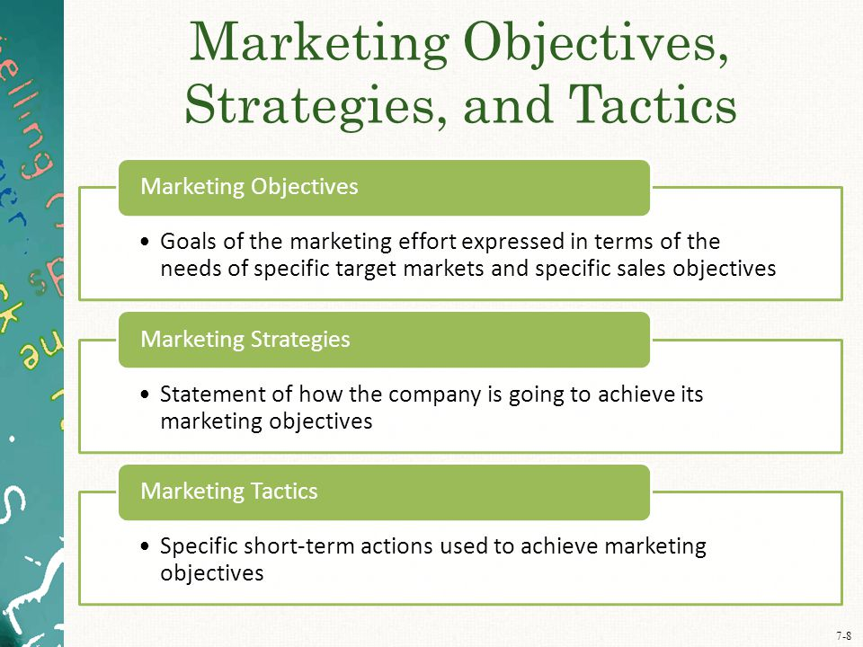 Chapter seven marketing advertising and imc planning for Sales marketing tactics