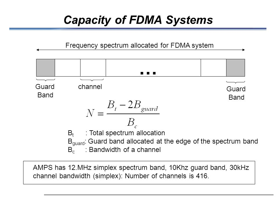Capacity of FDMA Systems
