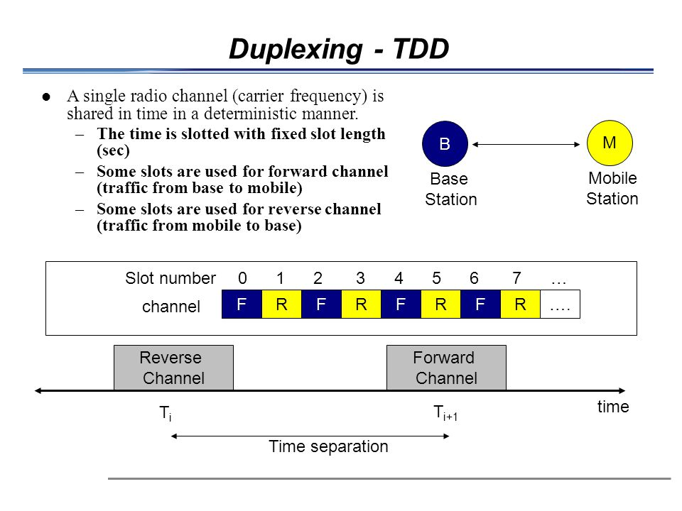 Duplexing - TDD A single radio channel (carrier frequency) is shared in time in a deterministic manner.