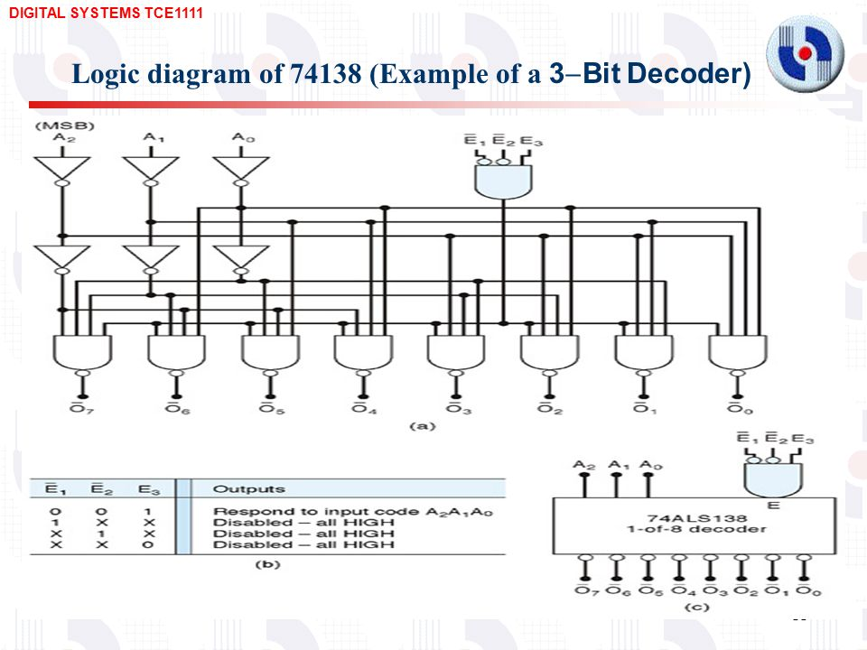 logic diagram of decoder 28 images 4 bit decoder schematic get rh roteryd info Or Gate IC Or Gate IC