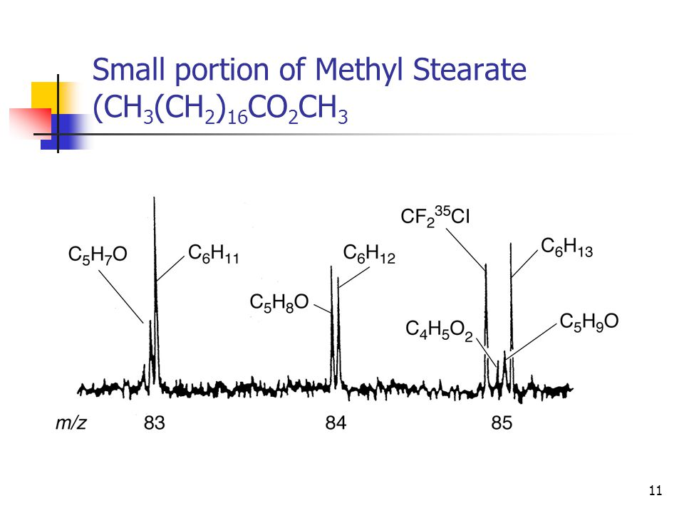 Small portion of Methyl Stearate (CH3(CH2)16CO2CH3
