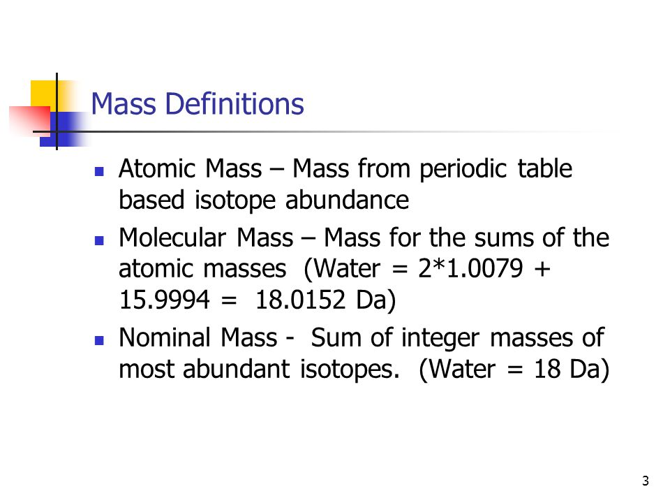 Mass Definitions Atomic Mass – Mass from periodic table based isotope abundance.