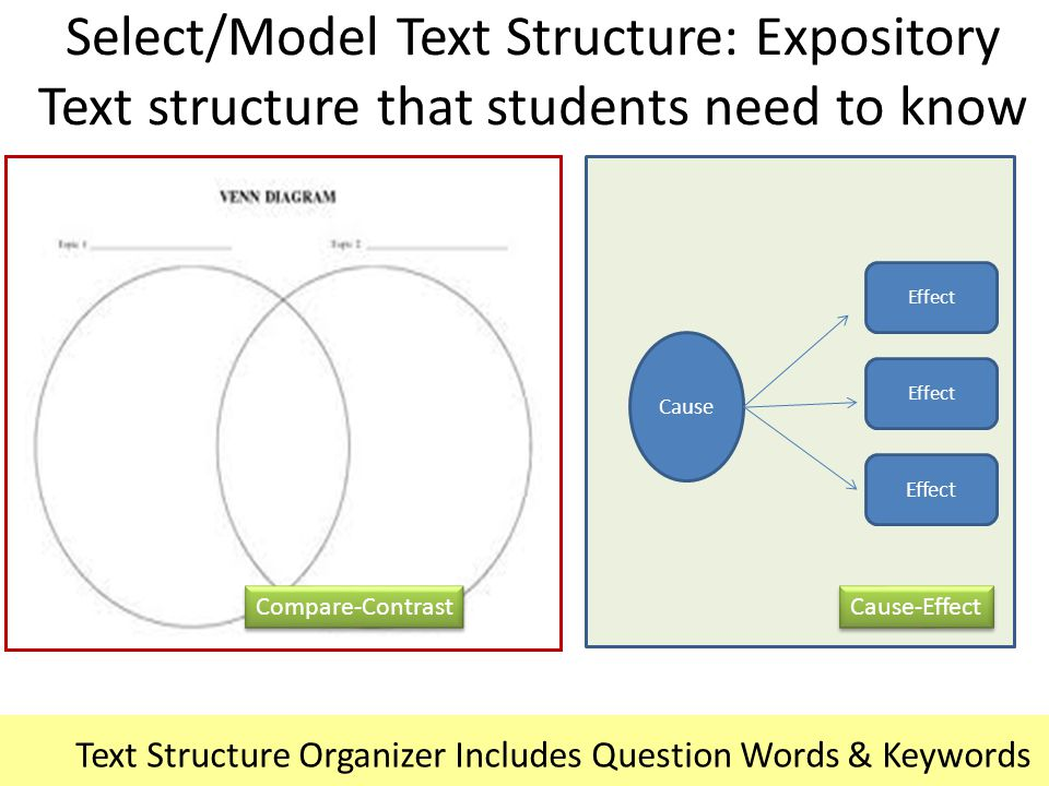 comparing and contrast curriculum models Comparison of two curriculum/instructional design models: ralph w tyler and siena college accounting class, acct205.
