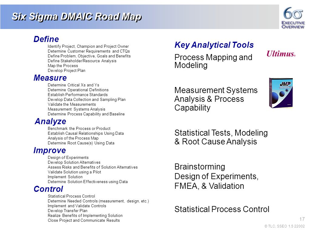 Thomas a little phd president thomas a little consulting 17 six sigma dmaic road map biocorpaavc