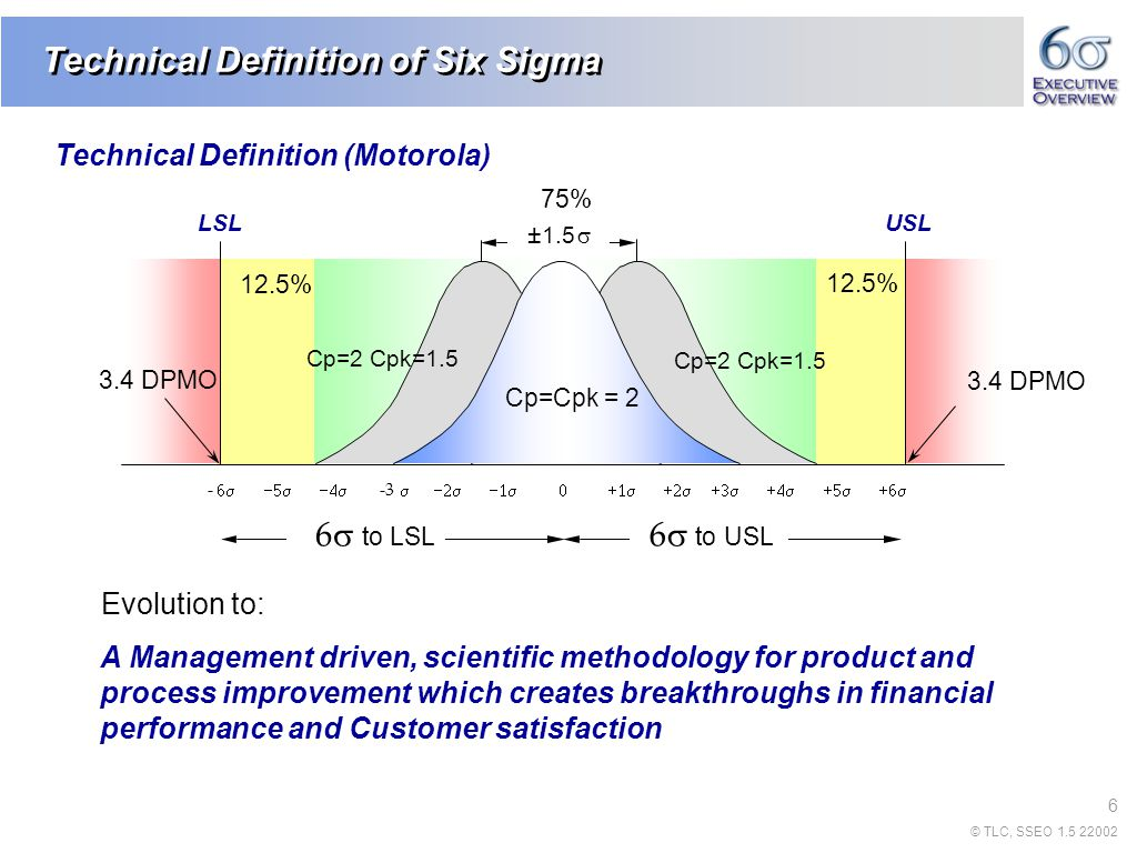 Thomas a little phd president thomas a little consulting technical definition of six sigma 1betcityfo Gallery