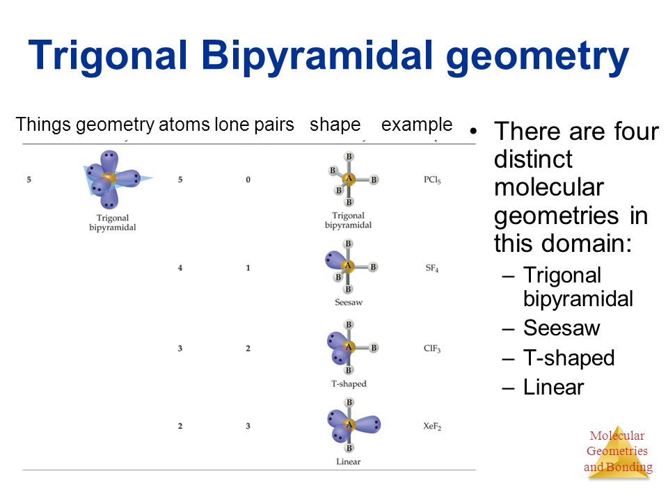 Chapter 9 Molecular Geometries and Bonding Theories - ppt ...
