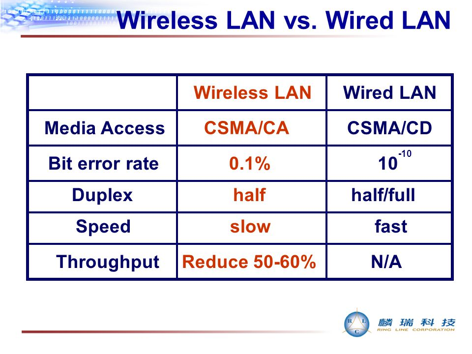 wlan vs lans Solved: i want to download ios for covert ap1700 from lightweight ap ios to autonomous ap ios but i'm not sure about file ios on web cisco support, i want to know how different between wireless lan ios and wireless lan recovery ios.