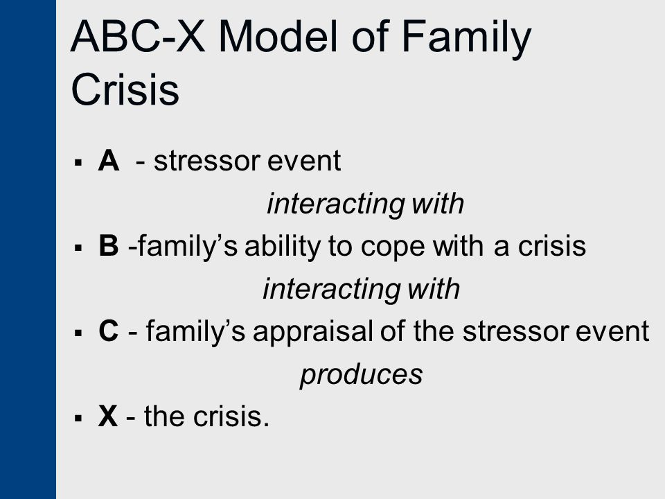 abcx model Mccubbin, h i and patterson, j m, 1983, the family stress process: the double abcx model of adjustment and adaptation, h i mccubbin,.