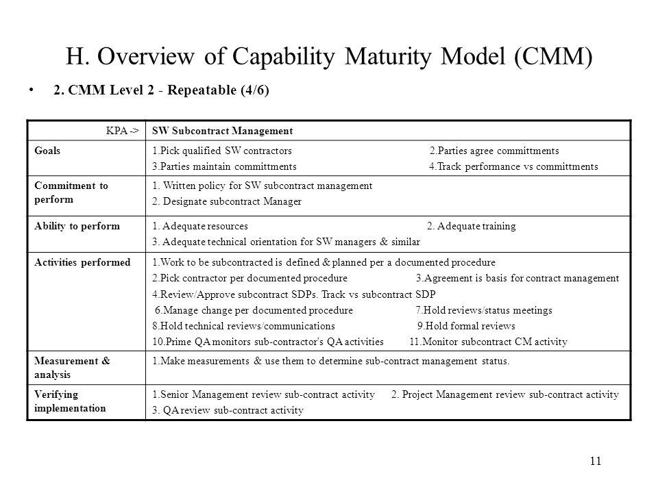 contract management maturity model pdf