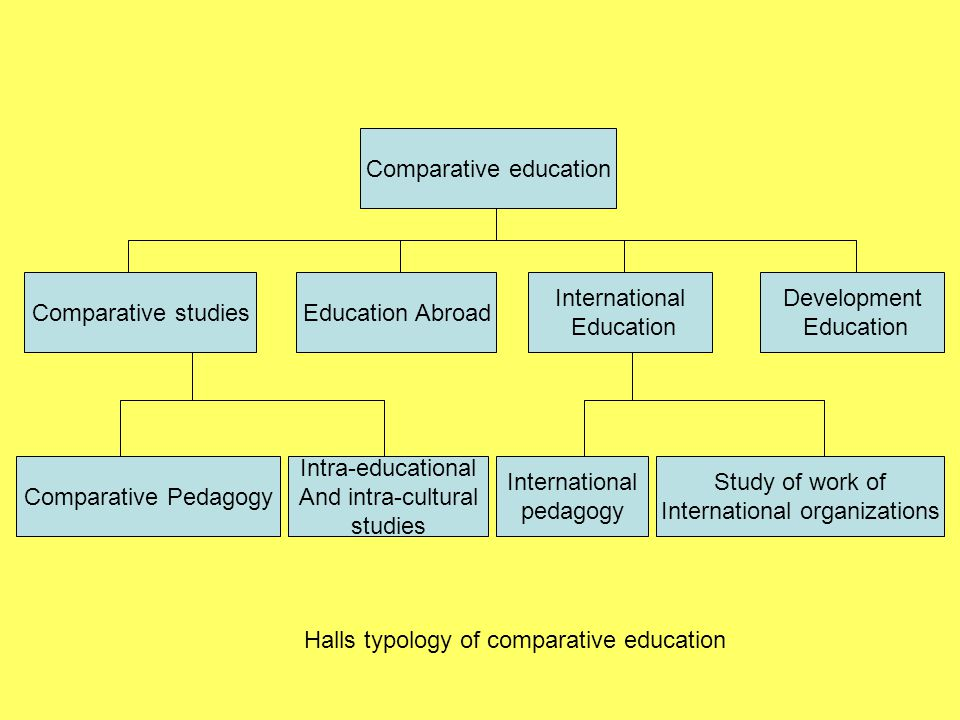 what is comparative education pdf