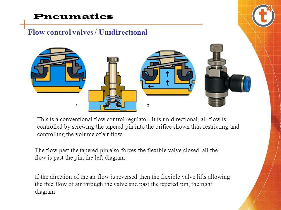 pneumatics ppt video online download Pneumatic Flow Control Valve Operation