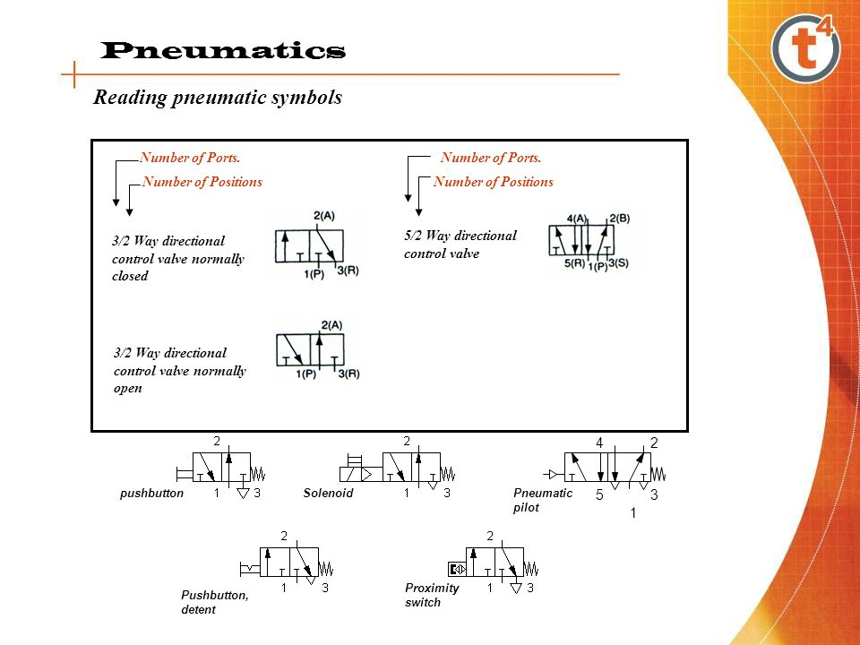 Diagram Symbols Pressure Switch Likewise Standard Electrical Symbols