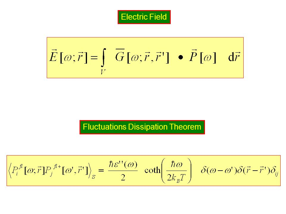 Fluctuations Dissipation Theorem