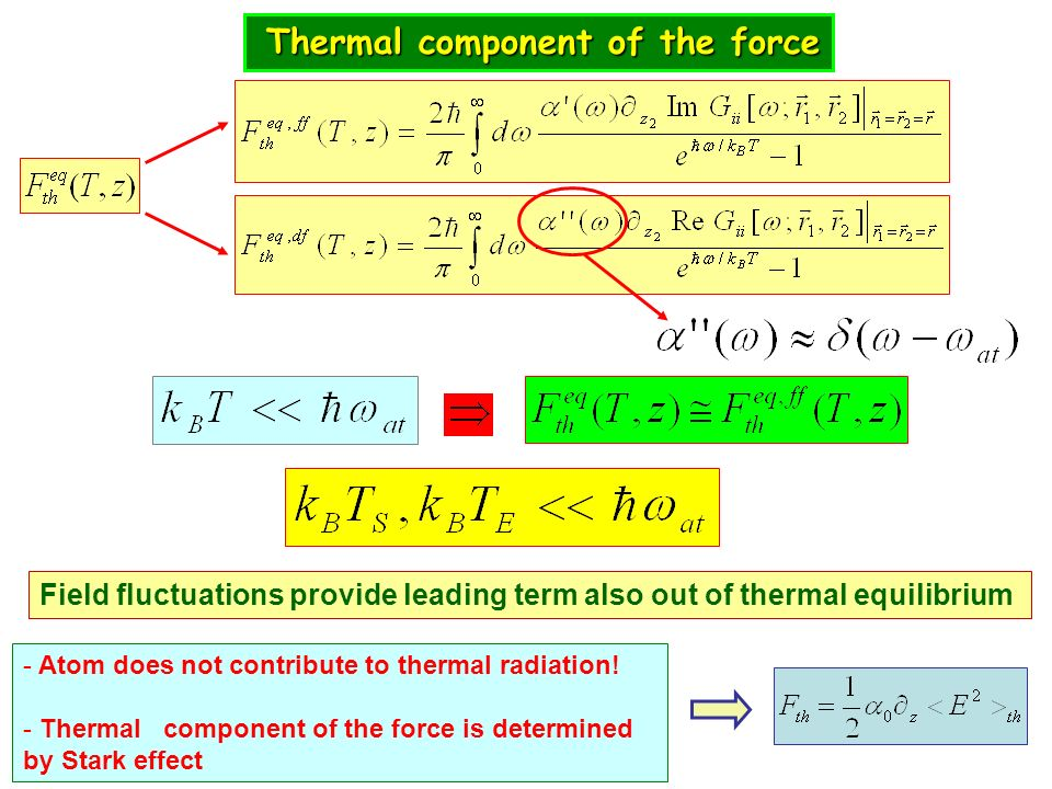 Thermal component of the force