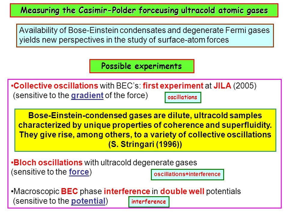Measuring the Casimir-Polder forceusing ultracold atomic gases