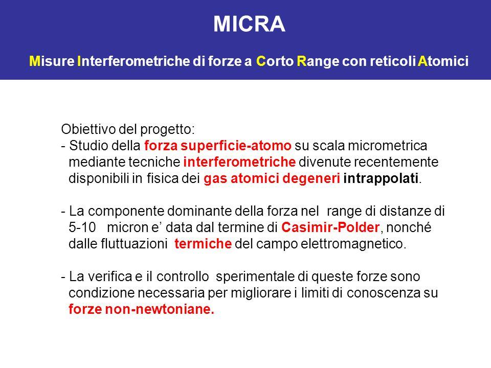 MICRA Misure Interferometriche di forze a Corto Range con reticoli Atomici