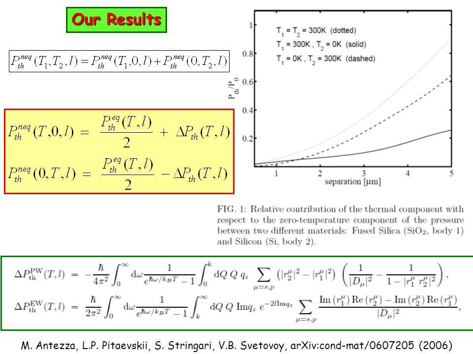 Our Results M. Antezza, L.P. Pitaevskii, S. Stringari, V.B. Svetovoy, arXiv:cond-mat/0607205 (2006)