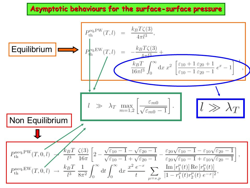 Asymptotic behaviours for the surface-surface pressure