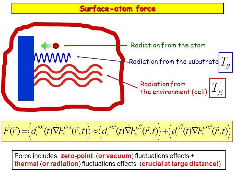 Radiation from the substrate