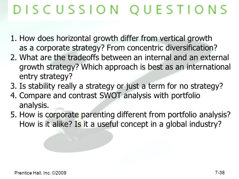 international entry options for horizontal growth Starbucks is in a growth market early entry into the market of these countries is a key to winning over the large there are plenty of options for.