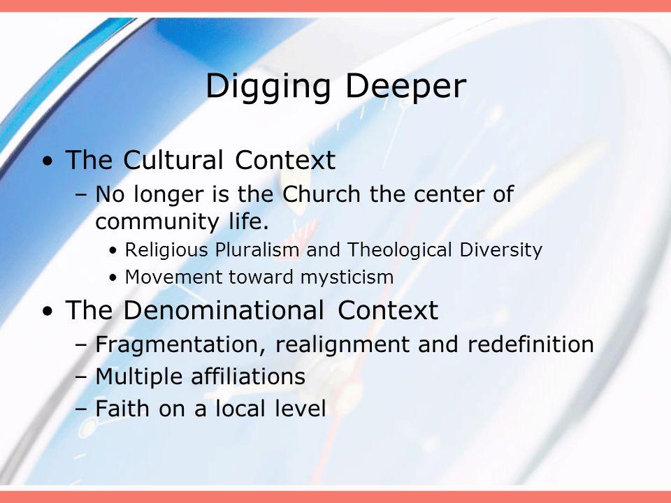 Digging Deeper The Cultural Context The Denominational Context