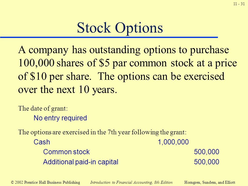 Journal entry to record employee stock options