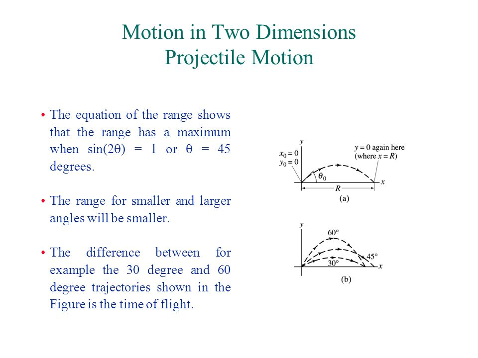 questions on projectile motion Projectile motion an object is thrown straight up from the top of a building h feet tall with an initial velocity of v feet per second the height of the object as a function of time can be modeled by the function h(t.