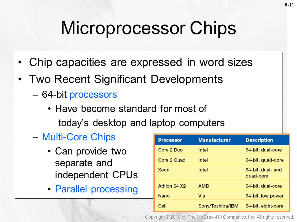 Microprocessor Chips Chip capacities are expressed in word sizes