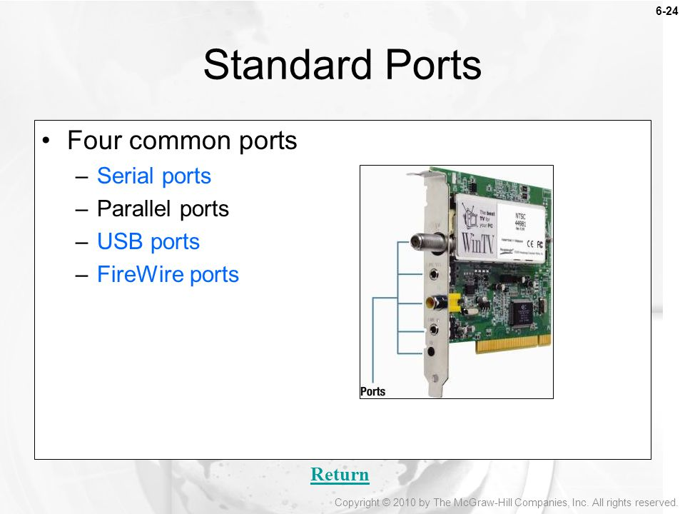 Standard Ports Four common ports Serial ports Parallel ports USB ports