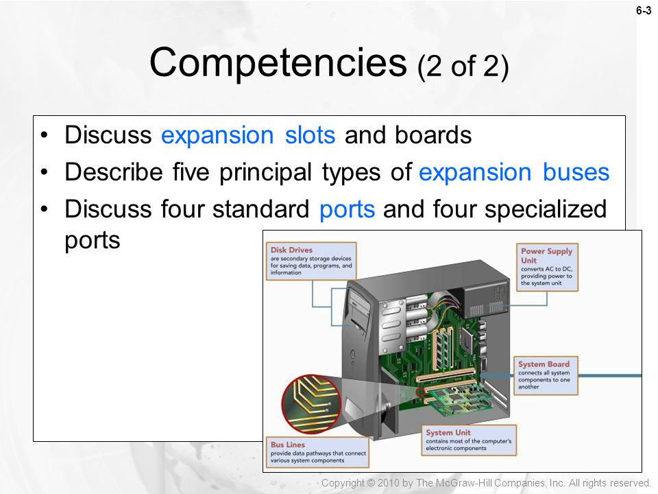 Competencies (2 of 2) Discuss expansion slots and boards