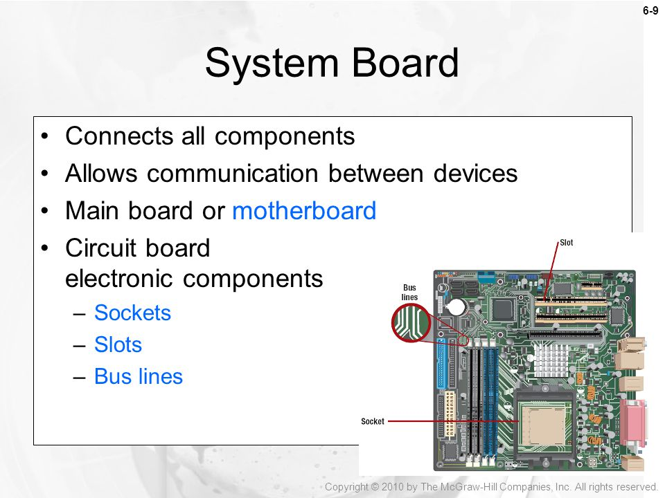System Board Connects all components