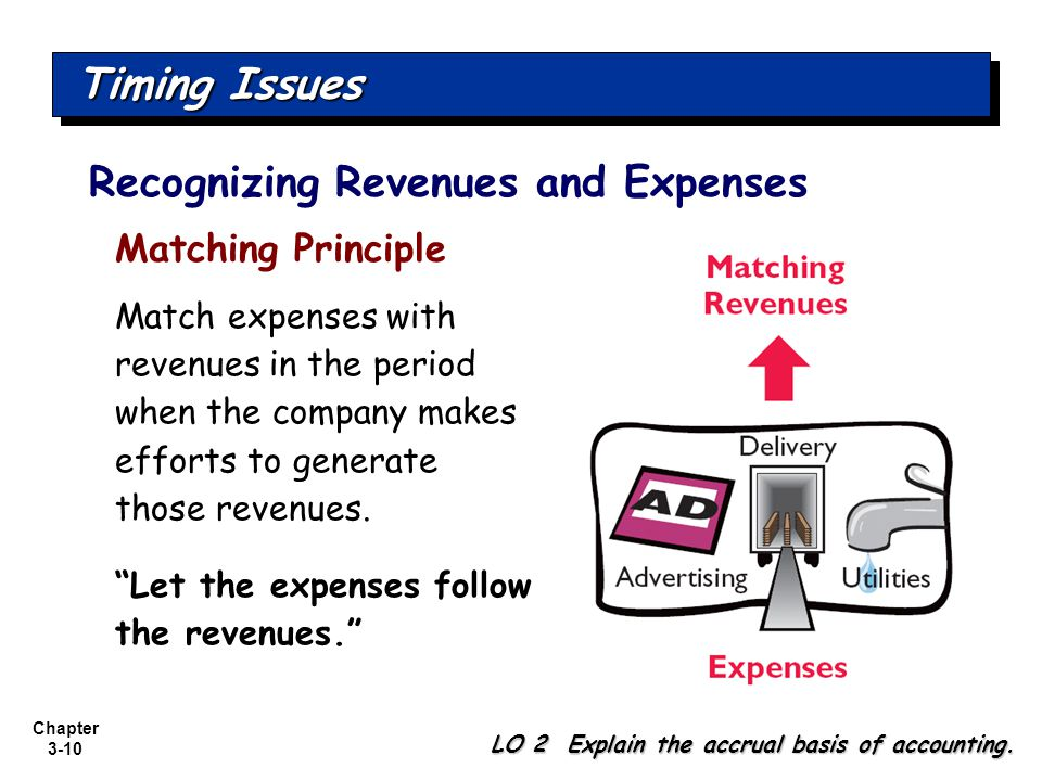 relationship between revenue recognition and matching principle