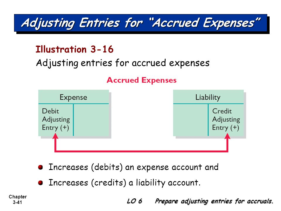 illustration of cash and accruals An example of an accrual for revenue involves your electric utility company the  utility used coal and many employees in december to generate electricity that.