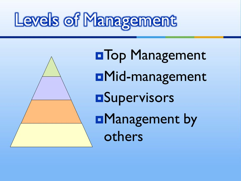 Levels of Management Top Management Mid-management Supervisors