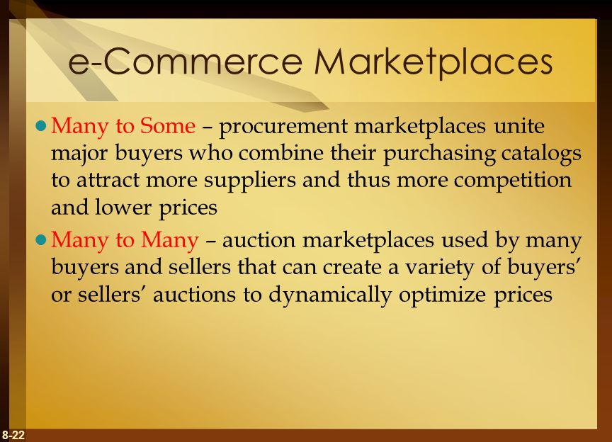 e-Commerce Marketplaces