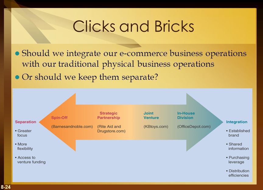 Clicks and Bricks Should we integrate our e-commerce business operations with our traditional physical business operations.