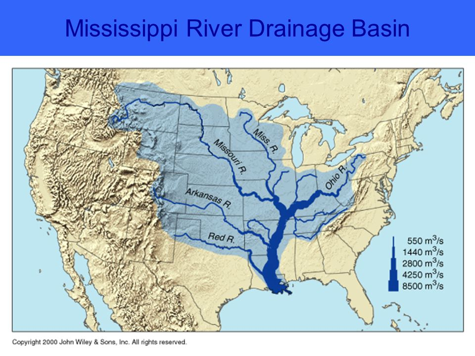 Streams Transport To The Ocean Ppt Download