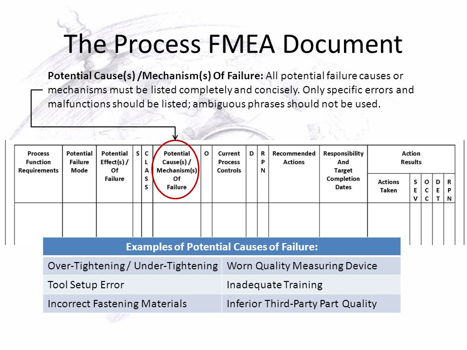 process fmea template - failure mode and effect analysis ppt video online download