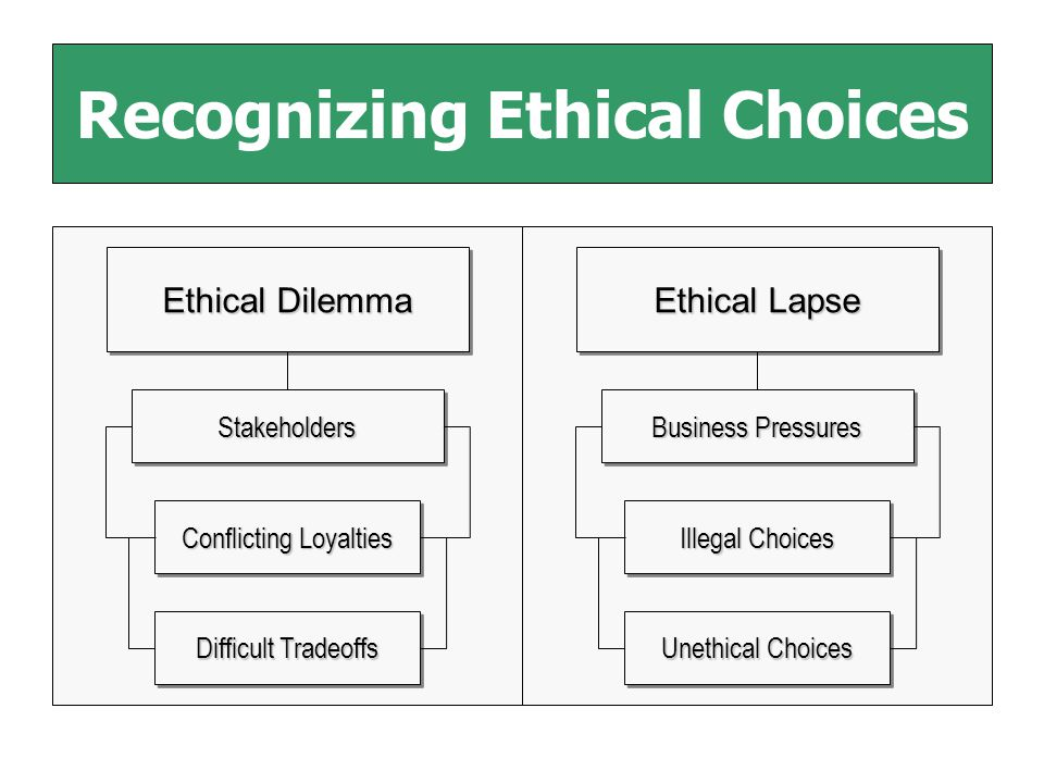 ethical dilemma and ethical lapse Answerscom ® categories  what is the definition of ethical lapse  you need to distinguish between ethical lapse and dilemma ethical.