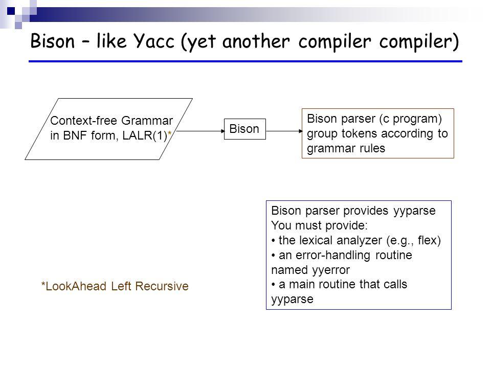 A Bison Parser Compiler Tools ...