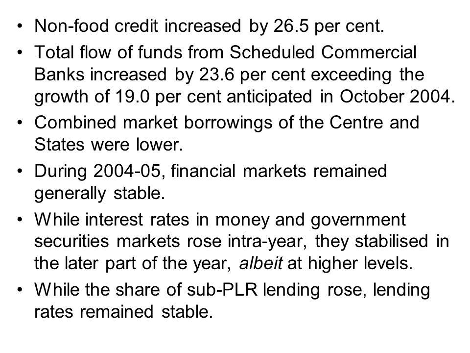 cent housing finance