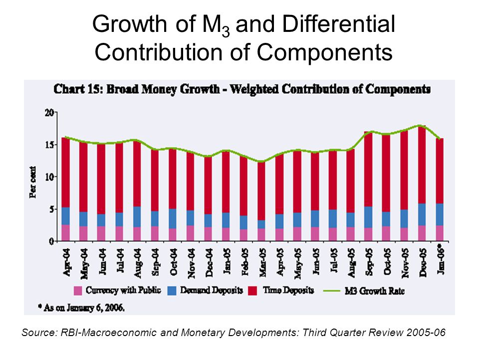 rbi monetary policy in india Rbi's new monetary policy statement is surprising – in a good way the rbi's statement, the first after the budget, carries forward the budget's message of fiscal discipline and.