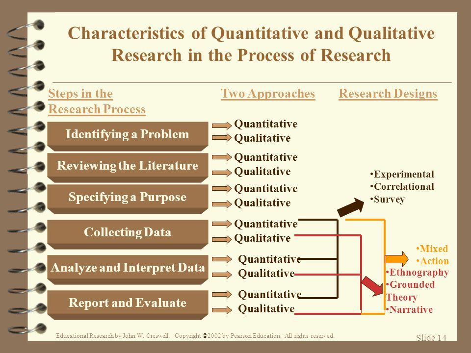 Image result for qualitative research in education