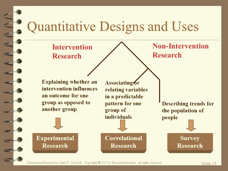 Quantitative Designs and Uses