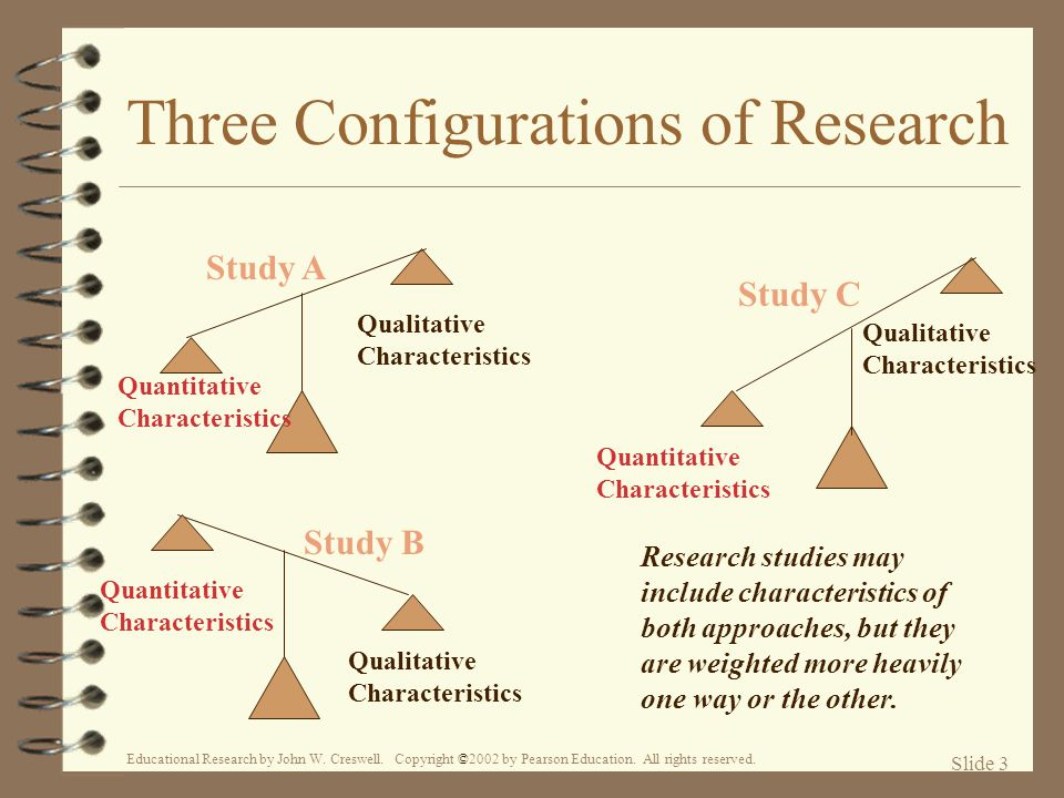 Three Configurations of Research