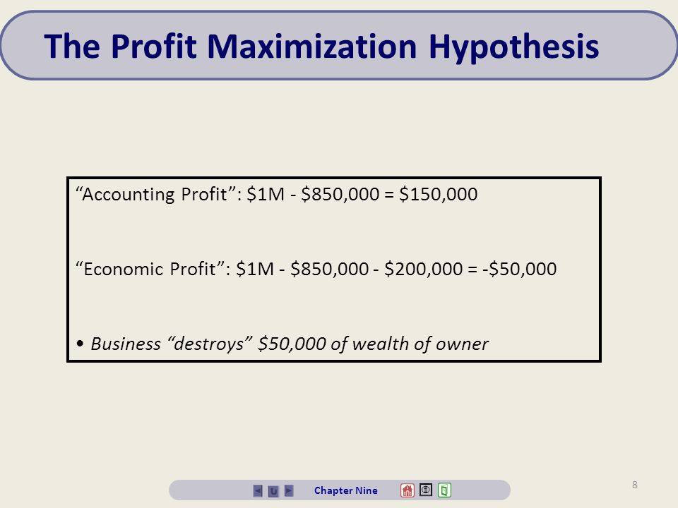 profit maximisation hypothesis Shareholder wealth maximization is the attempt by business managers to maximize the wealth of the firm they run what is shareholder wealth maximization a: a firm's managers and staff do not profit.