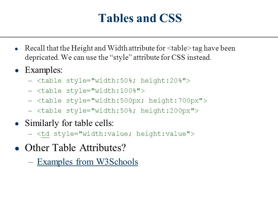 Cascading style sheets css ppt video online download for Html table td width