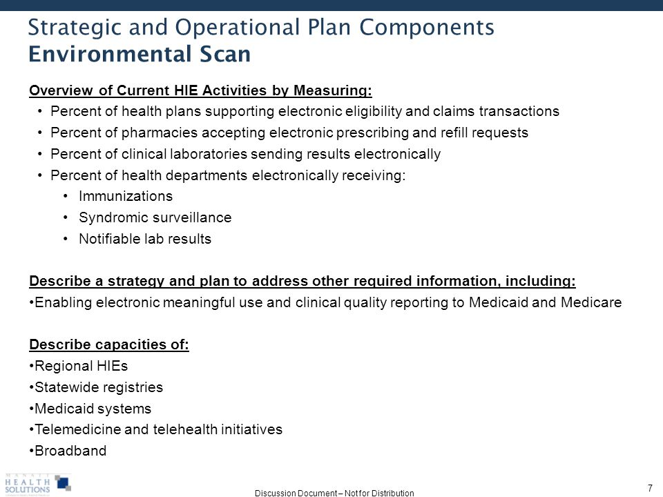 components of a strategic plan pdf